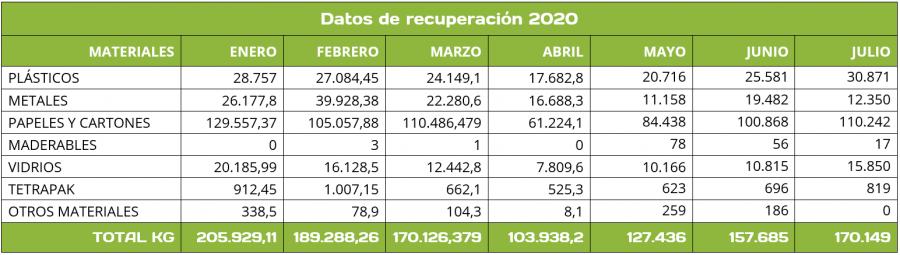 Datos 2020 3